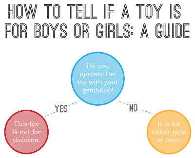 myers-toy_flow_chart-01